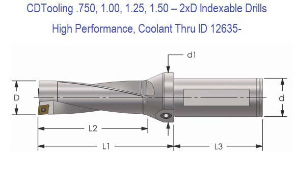 .750, 1.00, 1.25, 1.50 - 2xD High Performance Indexable Drills, Coolant Thru ID 12635-