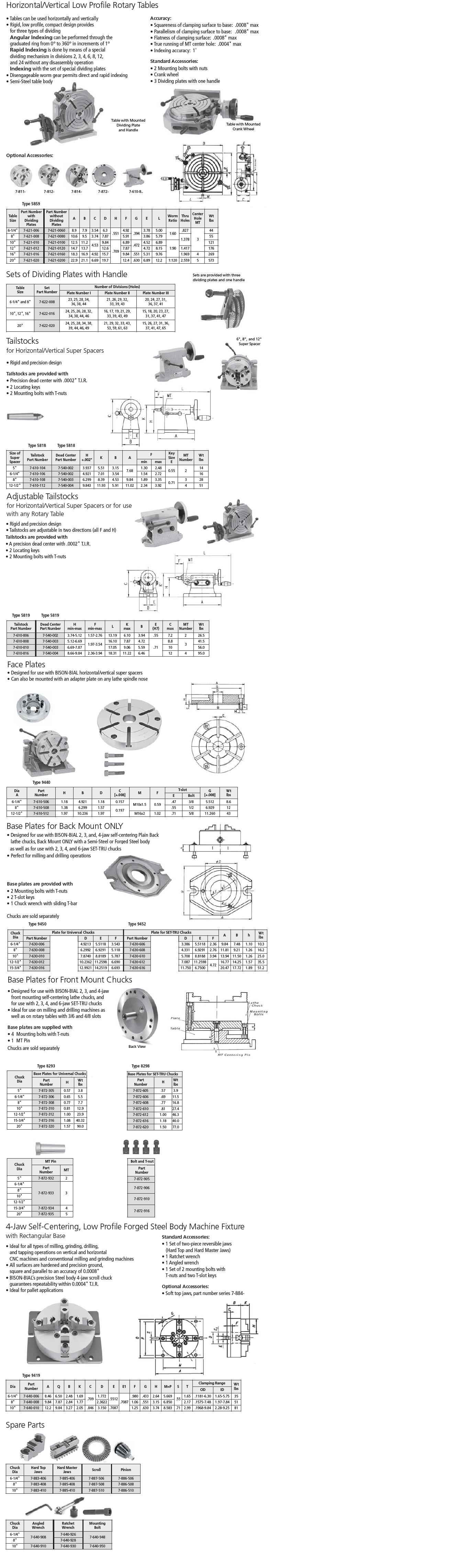 Rotary Table, Horizontal/Veritcal Indexing Dividing Heads & Tables