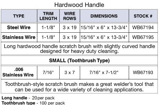 Wire Scratch Brush Hardwood Handle and Tooth Brush, Steel or Stainless Steel ID 3001-