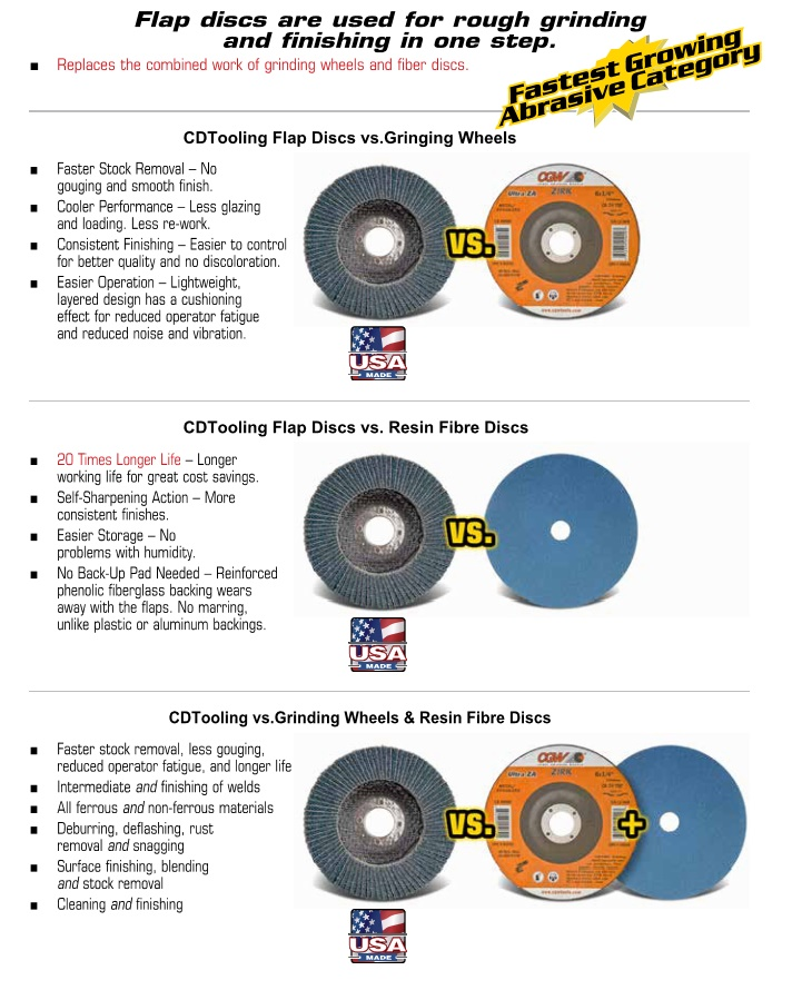 Flap Disc Vs Resin Fibe Disc & Grinding Wheel