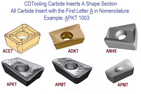 A Shape Carbide Inserts 80 Degree Parallelogram