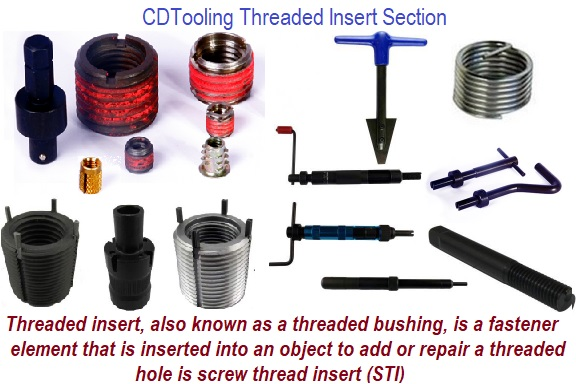 Threaded Insert Section (Thread Repair or Replacement)