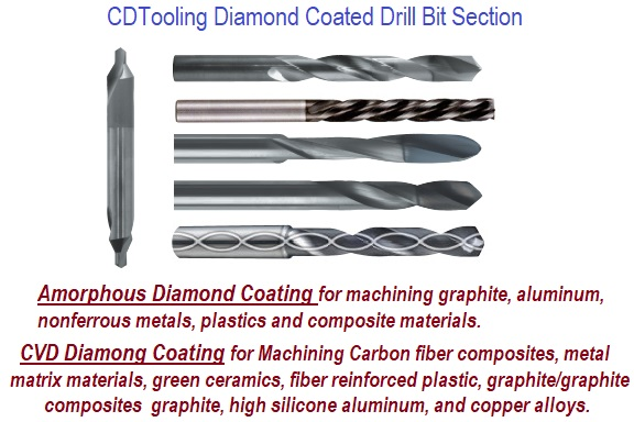 Diamond Coated Drill Bit Section