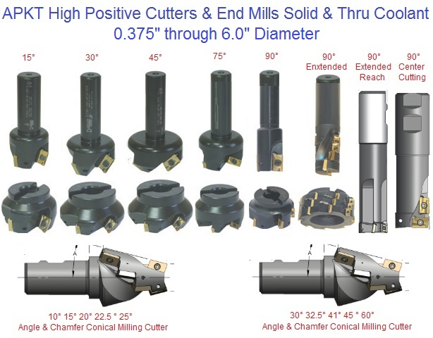 High Positive, Milling Cutters