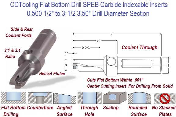 Flat Bottom Drills Indexable Carbide Insert