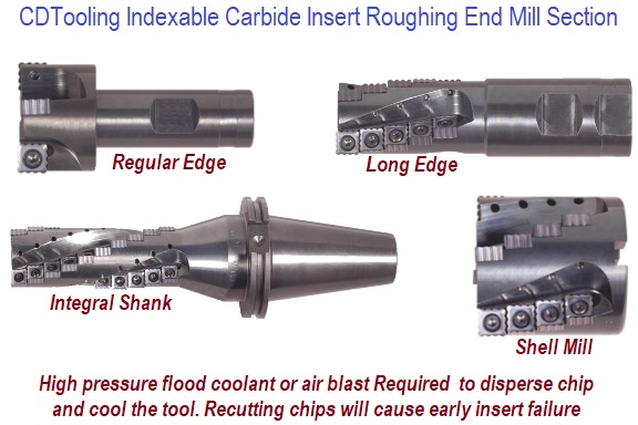 Indexable Carbide Insert Roughing End Mills