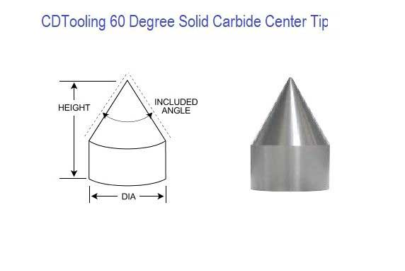 60 Degree Center Tip - 40 1/4x7/16 Solid Carbide - ID: 15228-716-000001