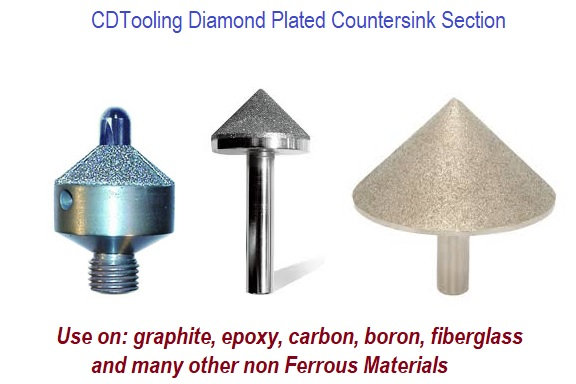 Diamond Plated Countersink Section