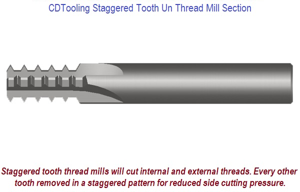 Staggered Tooth - Un Thread Mills