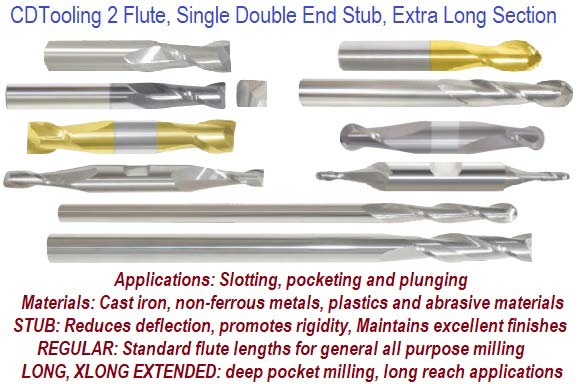 2 Flute Carbide End Mills, Single, Double End Stub To Extra Long Lengths