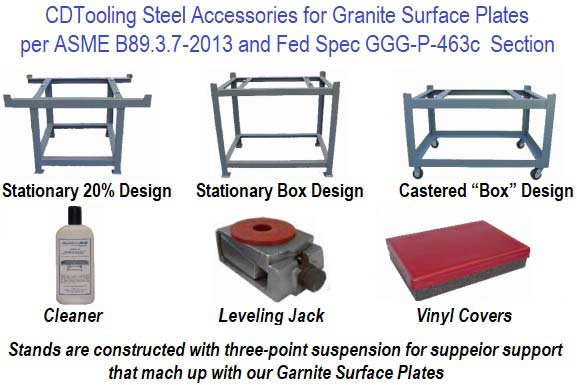 Granite Surface Plate Accessories Section
