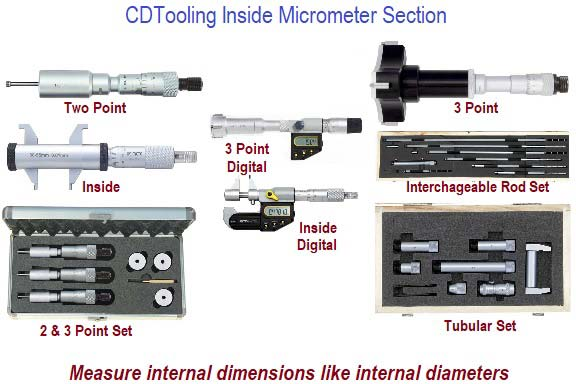 Inside Micrometer Section