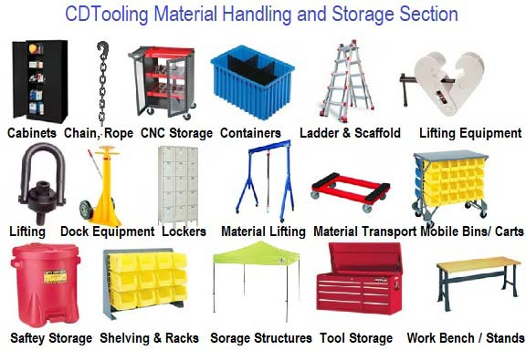 Material Handling and Storage Section