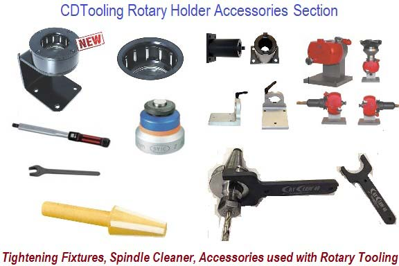 Rotary Holder Accessories Tightening Fixtures, Spindle Cleaner Section