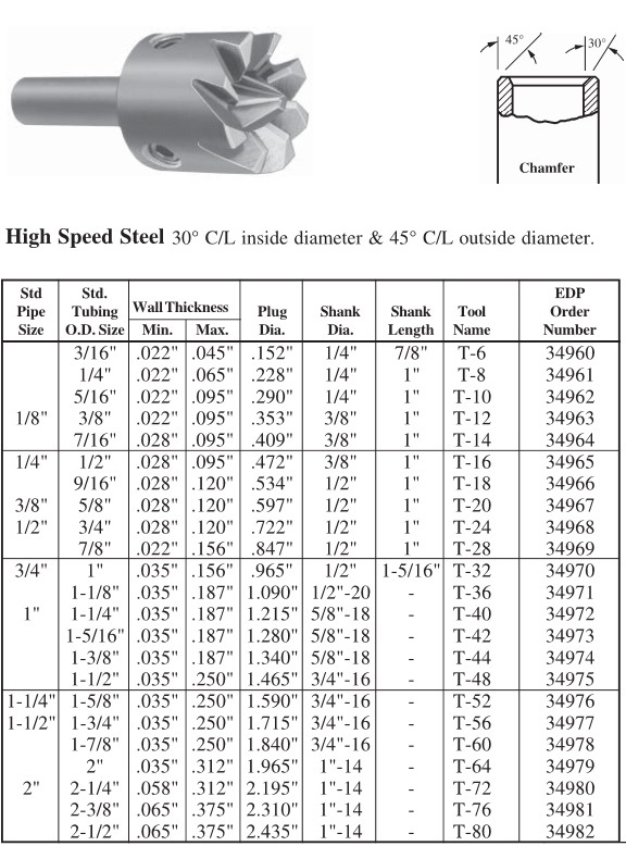 Pie End 1/8 to 2, 3/16 to 2-1/2 Inch Tube Size, Chamfering Mill High Speed Steel ID 1996