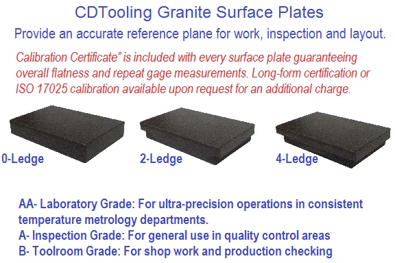 Granite Surface Plates Section