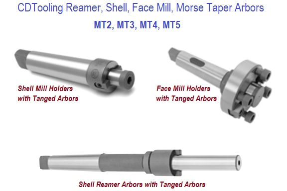Reamer, Shell, Face Mill, Morse Taper Arbors