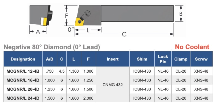 MCGNL, MCGNR, 12-4B, 16-4D, 20-4D, 24-4D Negative 80 Degree 0 Lead Tool Holders for CNMG 43_ Indexable Inserts ID 1210-