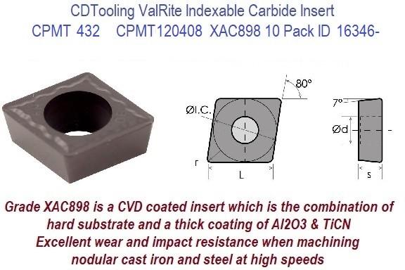 HHIP 6060-0431 CPMT-432 Black Diamond Coated Carbide Insert