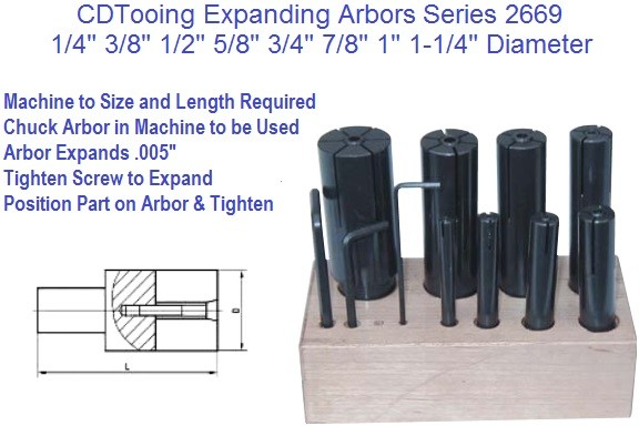 Expanding Arbor 1/4, 3/8, 1/2, 5/8, 3/4, 7/8, 1, 1-1/4 Individual and Set of 8 Series 2669-
