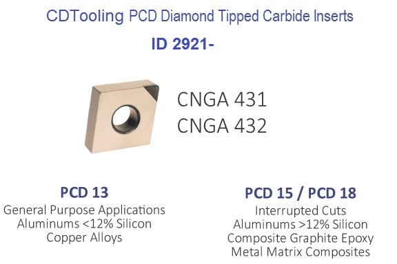 CNGA 431,432, PCD15  PCD Diamond Tipped Carbide Inserts ID 2921-