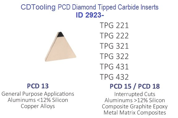 TPG 221 222 321 322 432 PCD13 PCD15  PCD18 PCD Diamond Tipped Carbide Inserts ID 2923-