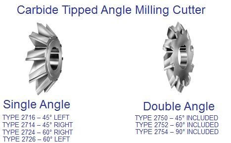 Carbide Tipped Angle Milling Cutter 45 60 90  Degree Single and Double Angle