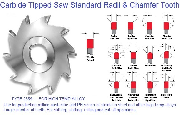 Carbide Tipped Slitting Saw Standard, Radii and Chamfer Tooth production milling stainless steel and other high temp alloys