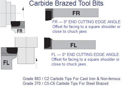 Carbide Tipped Brazed Tool Bits FR  FL 0 Degree End Cutting 8 10 12 16 44 Grade 370  883