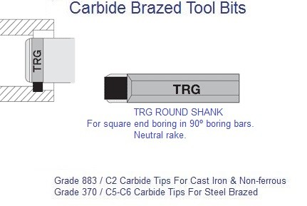 Carbide Tipped Boring Bar Round Shank 90 Degree TRG-5 TRG-6 TRG-8 GRADE 370 883