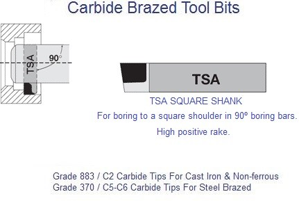 Carbide Tipped Brazed Single Point Sqaure Boring Tool Bits 90 Degree TSA-5 TSA-6 TSA-8 TSA-10 TSA-12 Grade 370  883