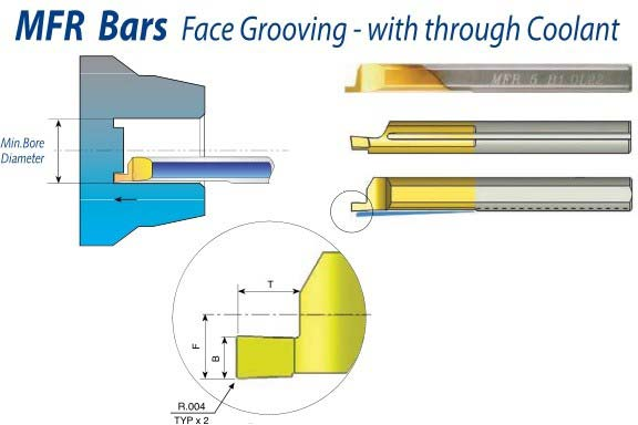 Boring Bar MFR MFL Bars Face Grooving  with through Coolant ID 1032-