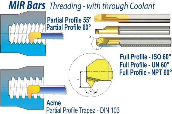 Boring Bar MIR Threading Carbide ISO Metric, ANSI Inch,Acme, Trapez ID 1028-