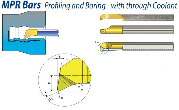 Boring Bar MPR Profiling and Boring Carbide With Through Coolant