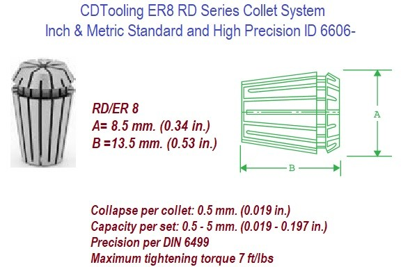 ER11 RD Series Collets .019 inch .5 mm. to .1256 Inch 7.0 mm, Clamping Range Standard and High Precision ID 6617-