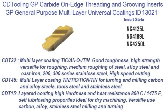 NG - Left Hand,- 4125L, 4189L, 4250L - GP Grade Indexable Carbide Inserts 10 Pack ID 13021-