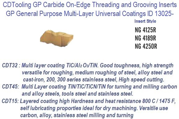NG - Right Hand,- 4125R, 4189R, 4250R - GP Grade Indexable Carbide Inserts 10 Pack ID 13025-