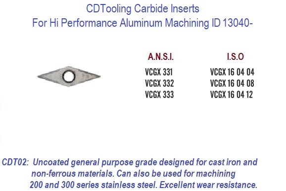VCGX- 331, 332, 333, 160404, 160408, 160412  GP Grade Indexable Carbide Inserts 10 Pack ID 13040-