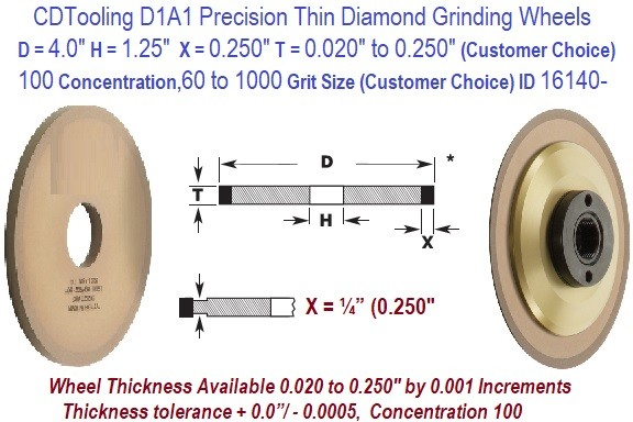 D1A1 Precision Thin Diamond Wheels 4 Inch Diameter 0.020 to 0.250 Thickness Grit Size 60 to 1000 Customer Choice ID 16140-