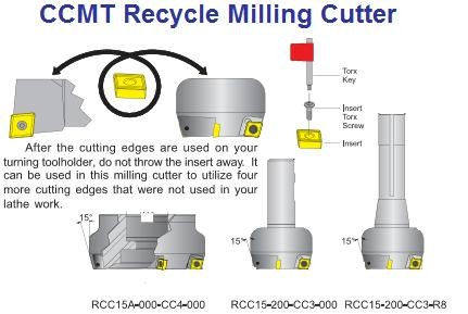 CCMT Recycle Carbide Insert Milling Cutter CCMT 32.5_ CCMT 43_ ID 1129-