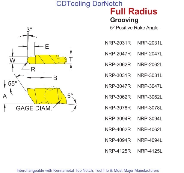 Carbide Grooving Insert NPR-2,NPR-3,NPR-4 L / R 5 Degree Positive Rake DorNotch Interchangeable with Kennametal Top Notch