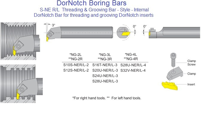 S-NE R/L  Boring Bar Internal for threading and grooving DorNotch inserts