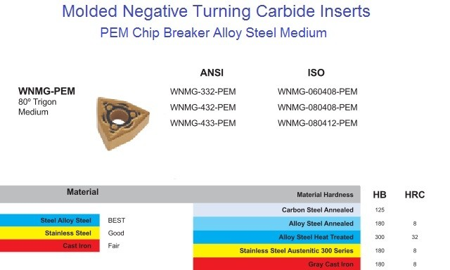 WNMG 332,432,433 PEM Carbide Insert for Steel, Alloy Steel & Stainless Steel Universal ID 1441-