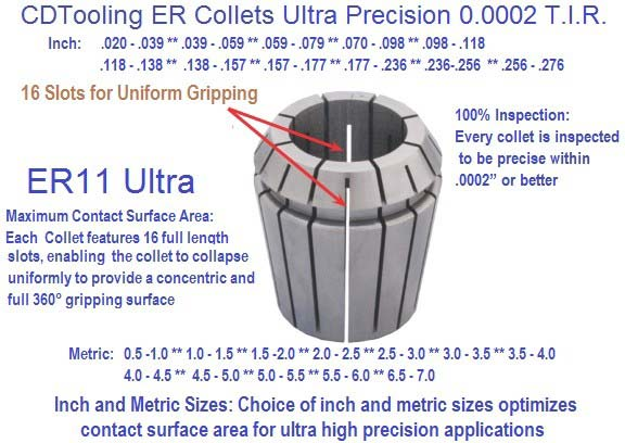 ER11 Collets Ultra Precision 1, 1.5, 2, 2.5, 3, 3.5, 4, 4.5, 5.0, 5.5, 6, 6.5, 7.0 MM ID 1920-