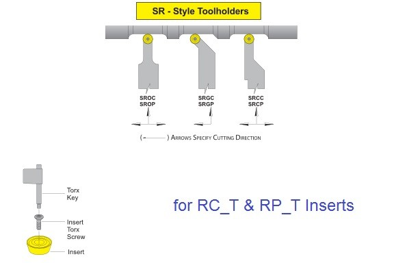 HHIP 2028-0204 Style MSRNR 20-4D Turning Tool Holder