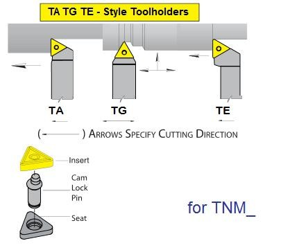 Turning Tool Holders TA TE TG Cam Lock TNM_ Inserts