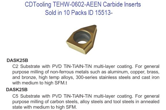 TEHW-0602-AEEN  Grade DASK25B and DASP35B Carbide Inserts 10 Pack ID 15513-