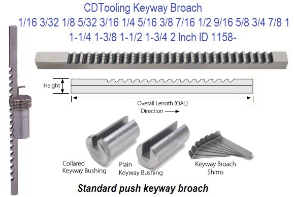 1//8 x 1-1//2 Square Rotary Punch Broach
