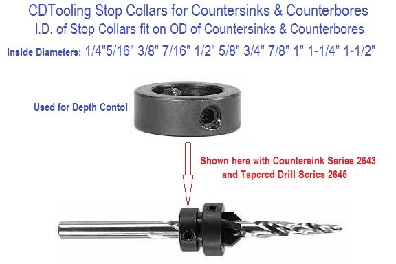 Stop Collars 1/4 5/16 3/8 7/161/2 9/16 5/8 3/4 7/8 1 1-1/8 1-1/4 1-3/8 1-1/2 Inside Dia Series 2644