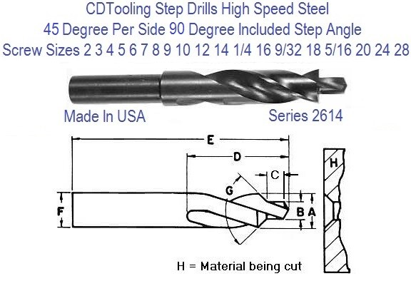 Step Drill 90 Degree Included Step Angle 3/16 - 3/4, 2-24 Screw Sizes Series 2648